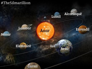 The Sun, the Moon and the Stars of Tolkien's universe - Eä.