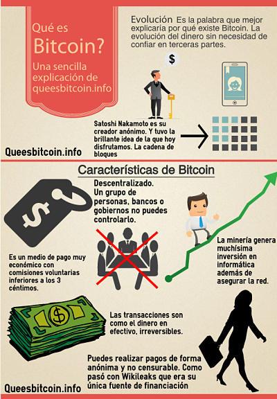 #Infografía: Bitcoin, la moneda virtual que está cambiando el mundo.