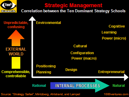 history of management thought This series makes available to a wide range of academics contributions to management thought that have been important over the years it offers in convenient book.