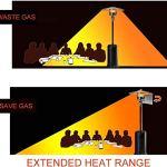 Outskirts Réflecteur de Mise au Point de la Chaleur, Peut réfléchir la Chaleur, pour Parasol Chauffant, Naturel Propane radiateurs de Patio Housse de Protection (Size : 1 pcs)
