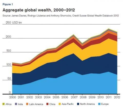 wealth2