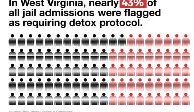 $econd Chance: The Economic Case For Drug Treatment Over Jails