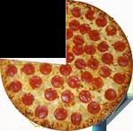 Aiello's Pizza's Score