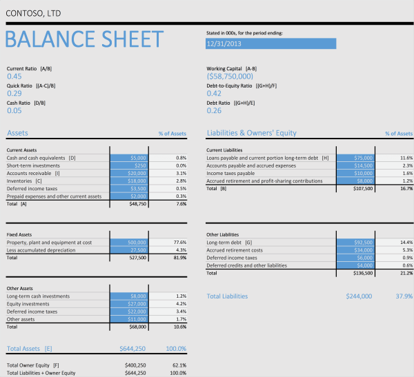 B02-Balance Sheet, Balance Sheet Excel With Ratios, Financial Statements, Doing it Right, balance sheet, balance sheet excel