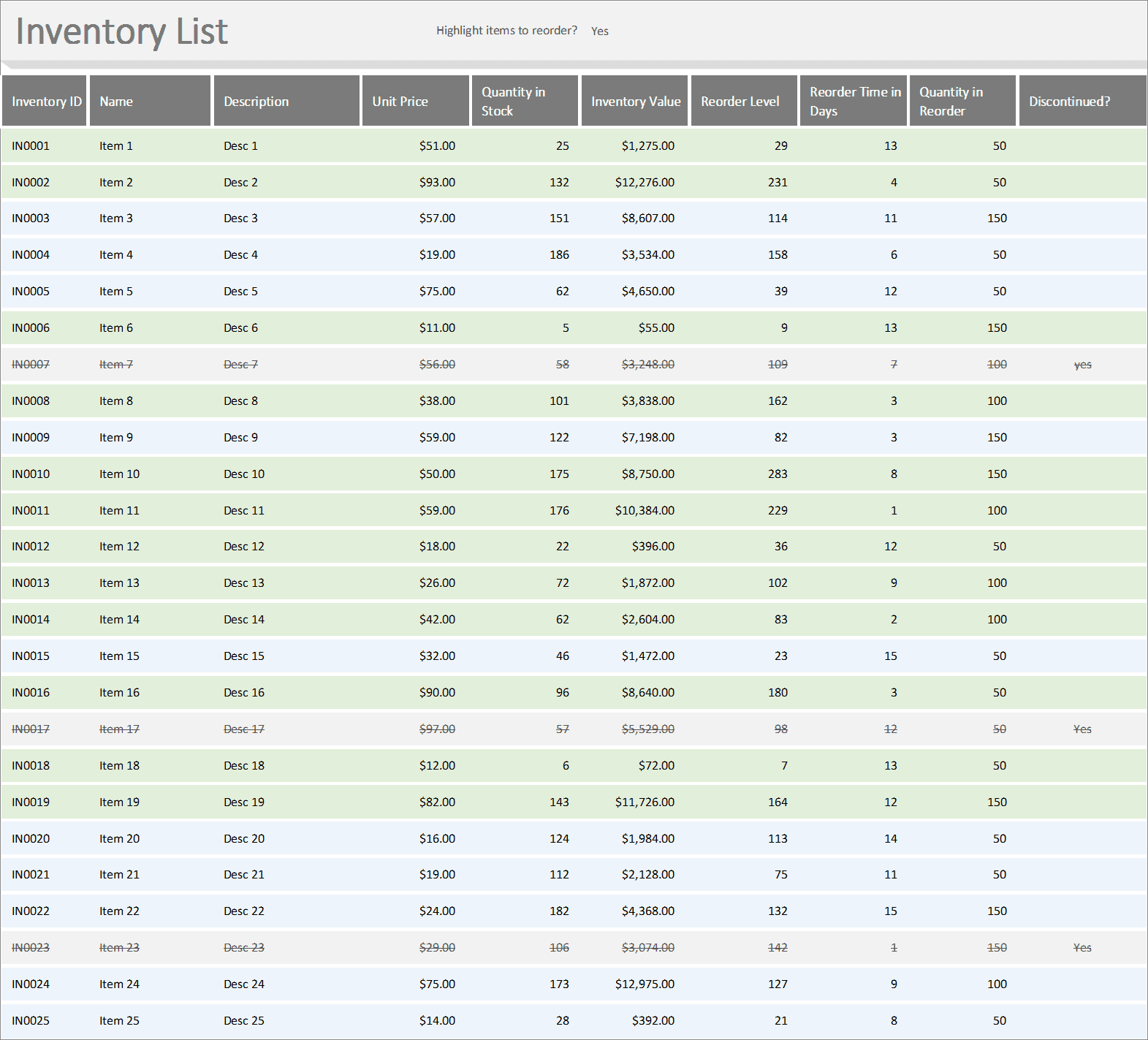 Inventory Excel List With Reorder