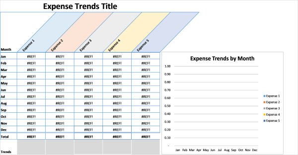 S09-Year Trends, Startup Expenses Excel, Cost Management, Staying Cash Positive, startup expenses, startup expenses excel