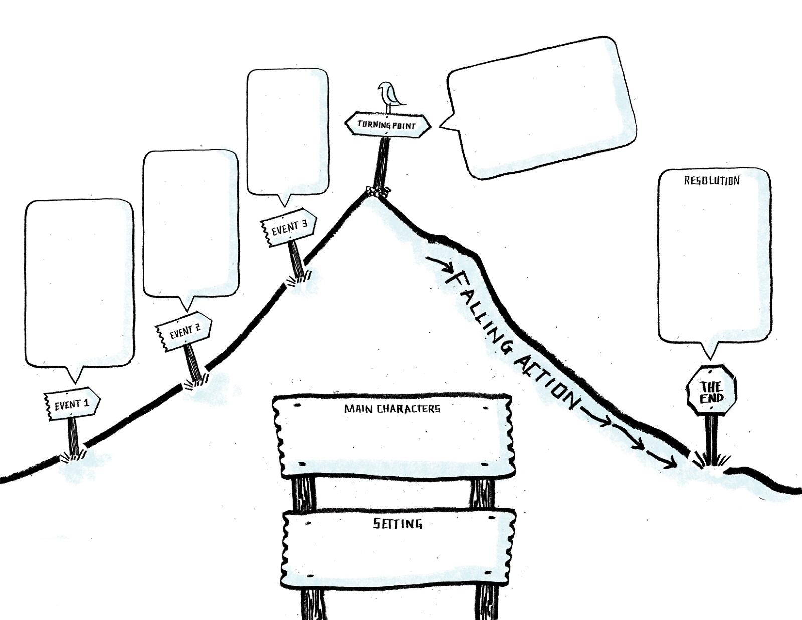Plot Diagram Graphic Organizer Templates