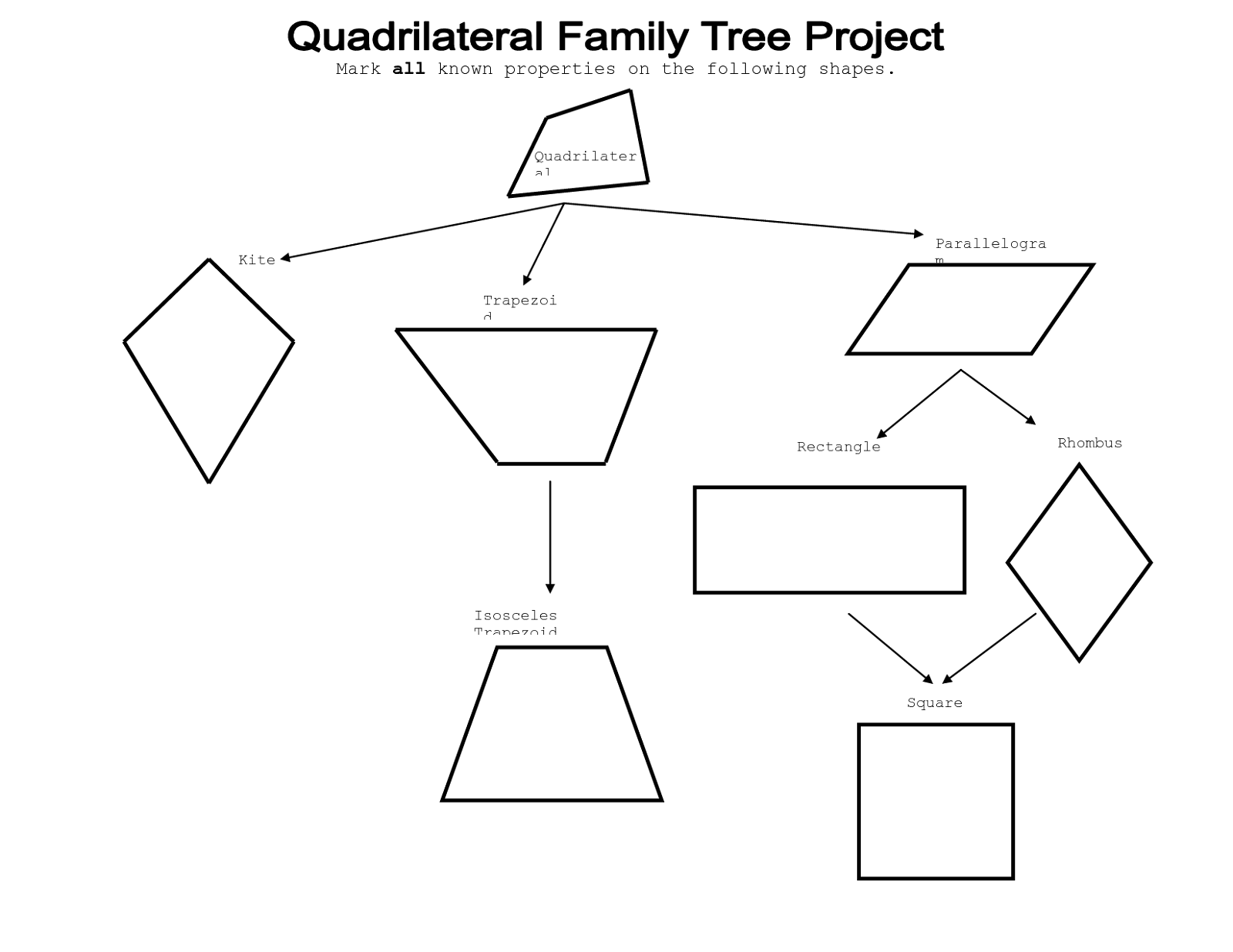 Tree Diagram Worksheets Collection Pack