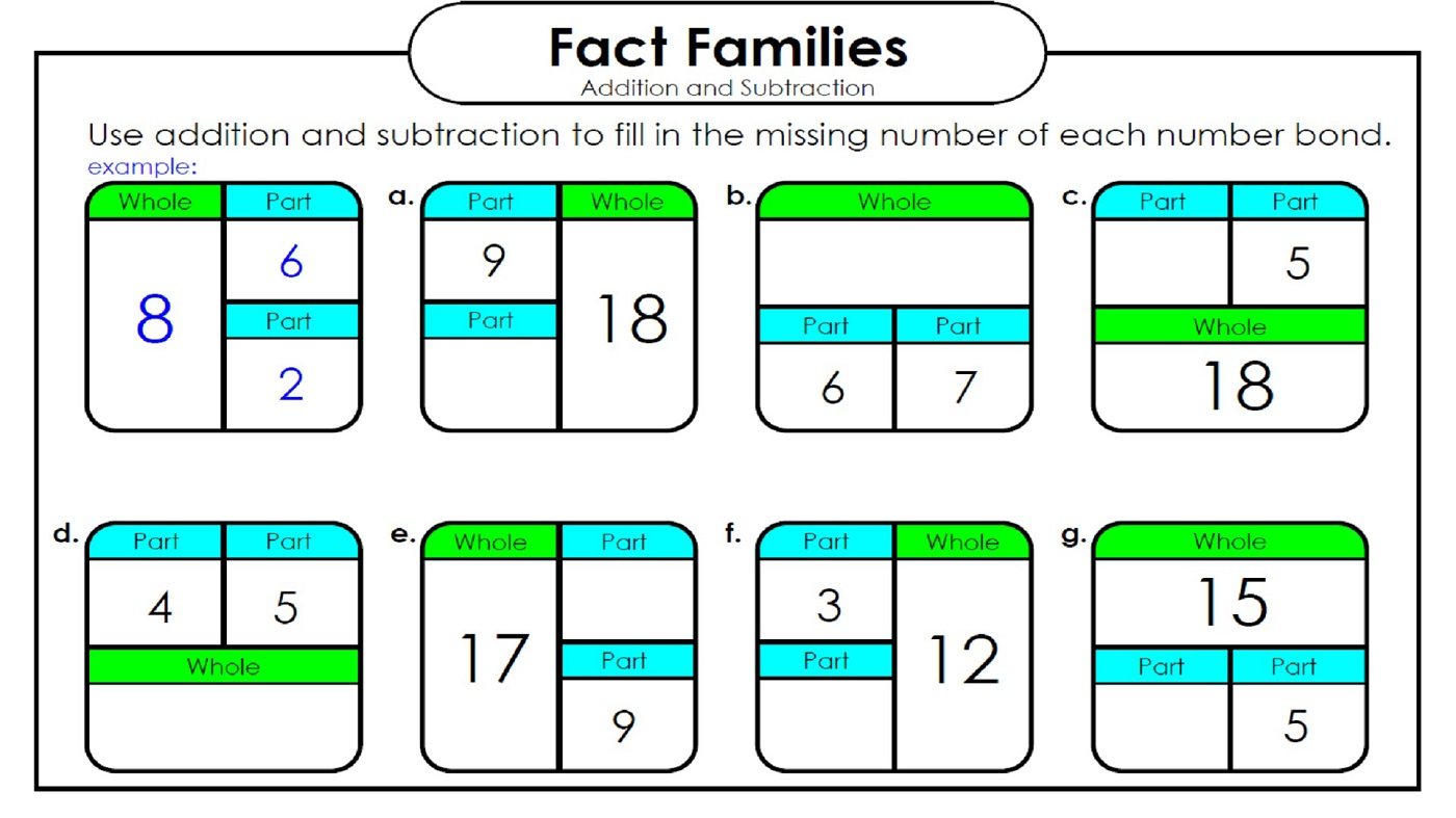 Free Fact Family Worksheets Activity