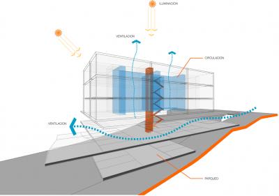 Architect-Worklife-Ecocenter-3