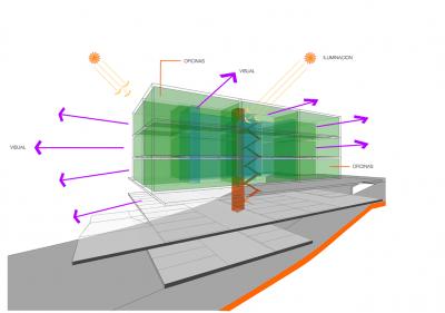 Architect-Worklife-Ecocenter-4