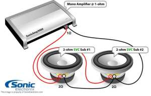 (DIY) How to Install Car Amplifier With Pictures and Videos