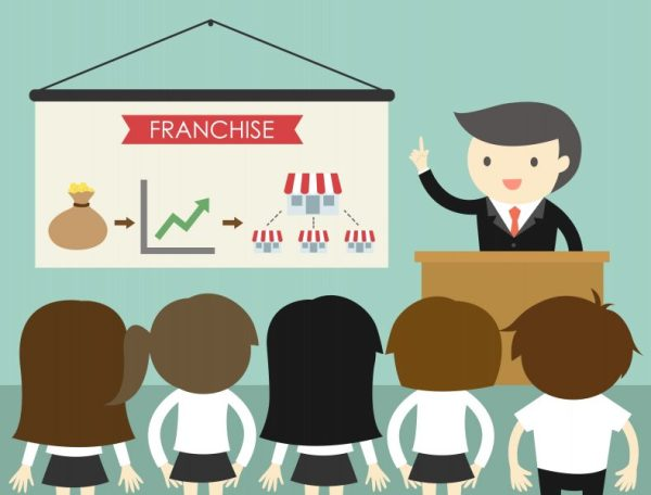 How to Start A Successful Franchise: A 6-Point Checklist for Beginners class on how to start a successful franchise