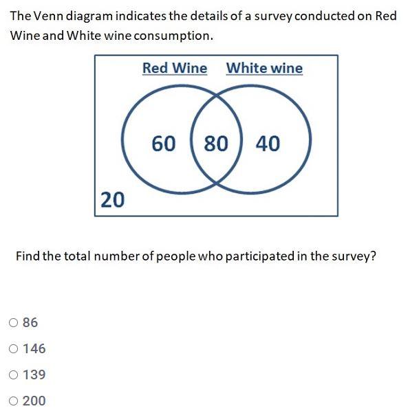 Venn Diagrams Mock Sample