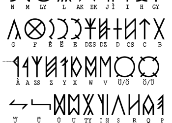 Old Hungarian Runes Alphabet