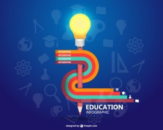 Education Infographic Free Graphics Free Vector