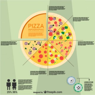 Pizza Infography Free Vector