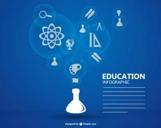 Science Education Free Infographic Free Vector