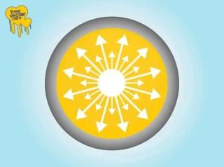 Sun Icon Free Vector