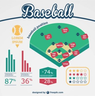 Baseball Free Infographic Free Vector