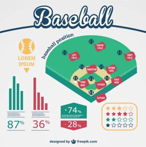 Baseball Free Infographic Free Vector
