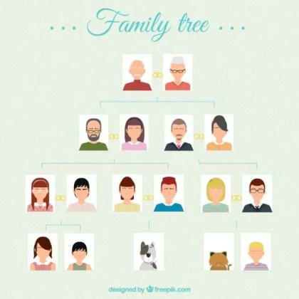 Family Tree Free Vector