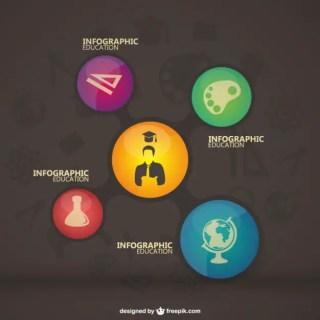 Graduation Infographics Free Vector
