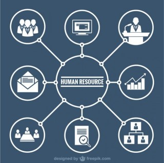 Human Resources Graphic Free Vector