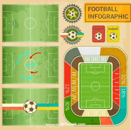 Soccer Free Infographic Free Vector