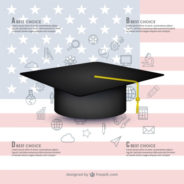 American Education Template Free Vector