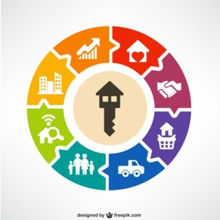 Circle House Concepts with Icons Infographics Free Vector