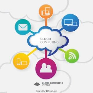 Cloud Computing Image Free Vector