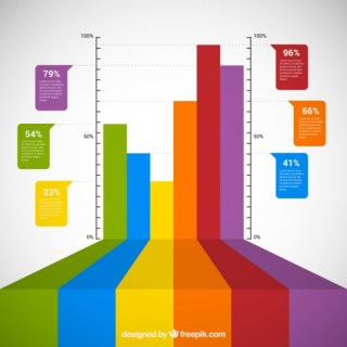Colorful Chart Free Vector