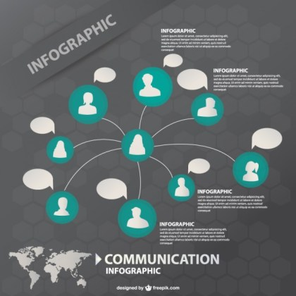 Communication Infographic Free Vector