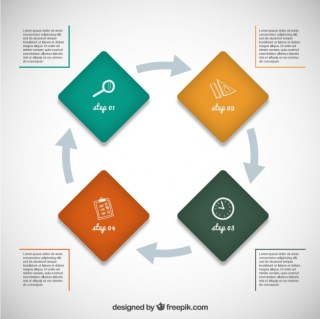 Cycle Infographic Design Free Vector