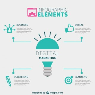 Digital Marketing Infographic Elements Free Vector