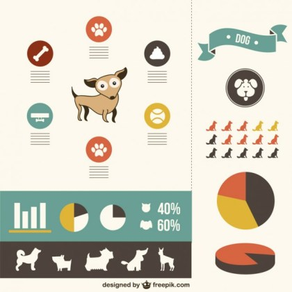 Dogs Infography Design Free Vector