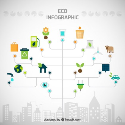 Eco Infographic Free Vector