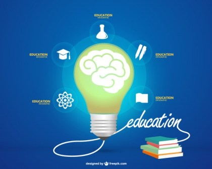 Education Infographic Free Vector