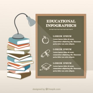 Educational Infographics Free Vector