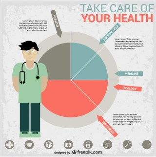 Infographic Medical Piechart Design Free Vector