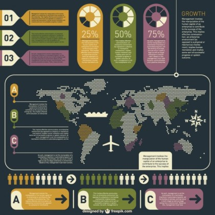 Infographics Poster Free Vector