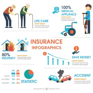 Insurance Infographic Free Vector