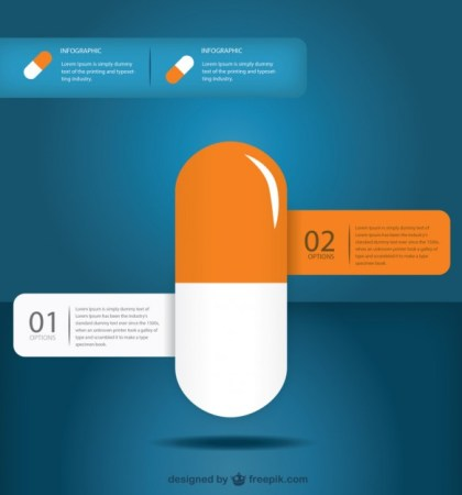 Medical Pill Infographic Design Free Vector