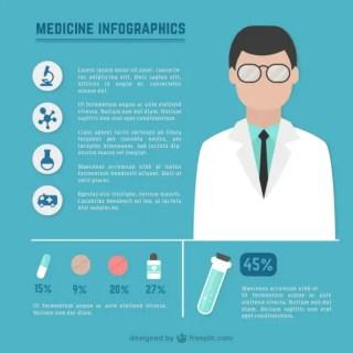 Medicine Infographics Free Vector