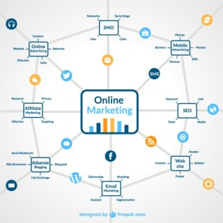 Online Marketing Infographic Free Vector