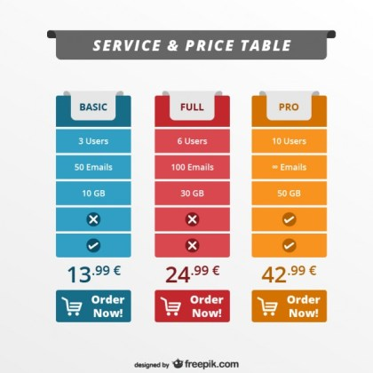 Service and Price Table Web Template Free Vector