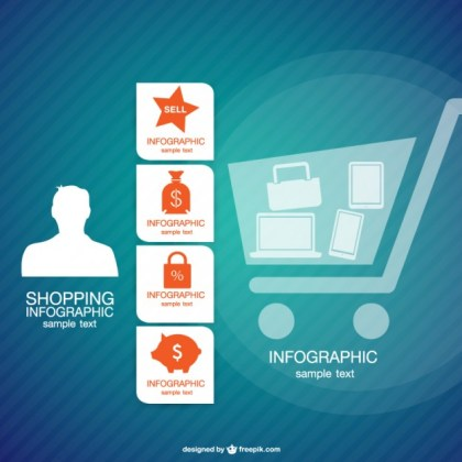 Shopping Cart Infographic Design Free Vector