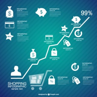 Shopping Infographic Graphic Free Vector