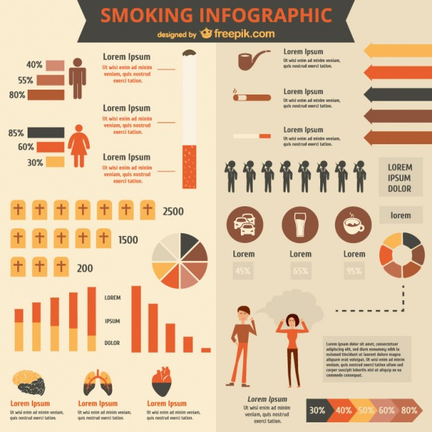 Smoking Infographic Template Free Vector